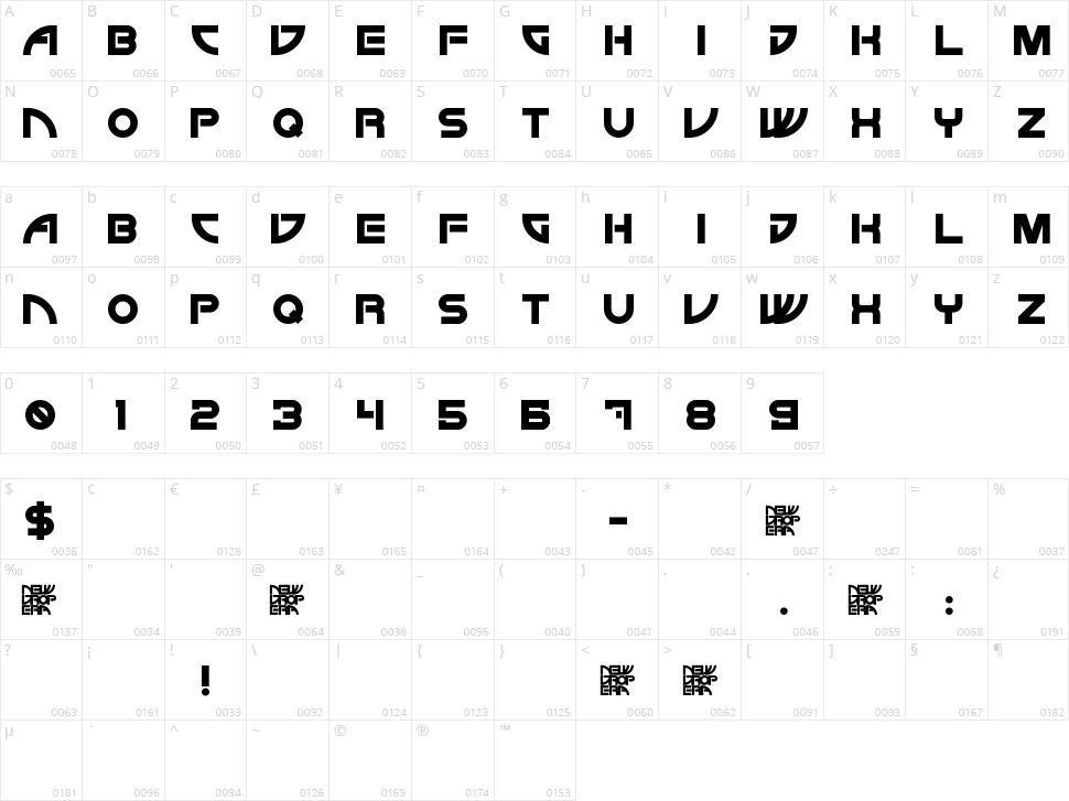 New Drop Era Character Map