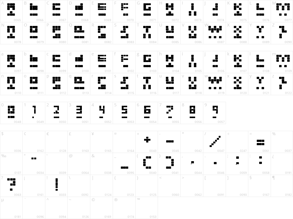 New Tetris Character Map