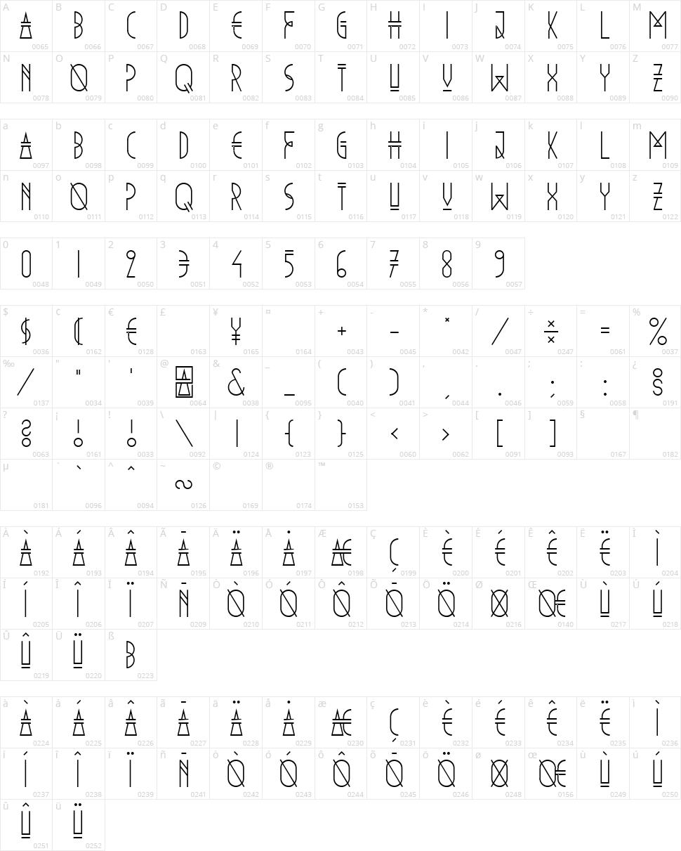 New Vera Character Map