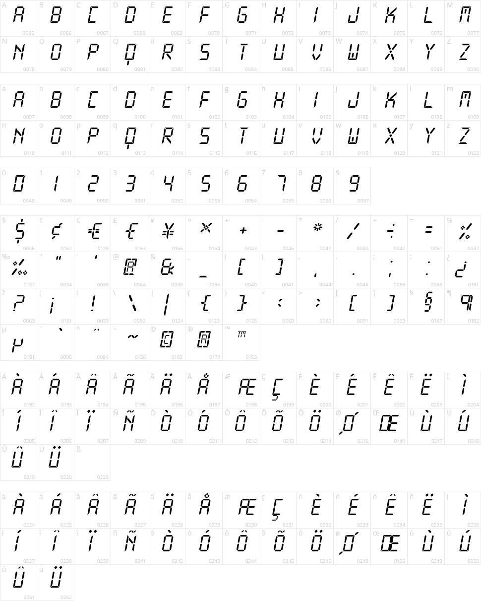New X Digital TFB Character Map