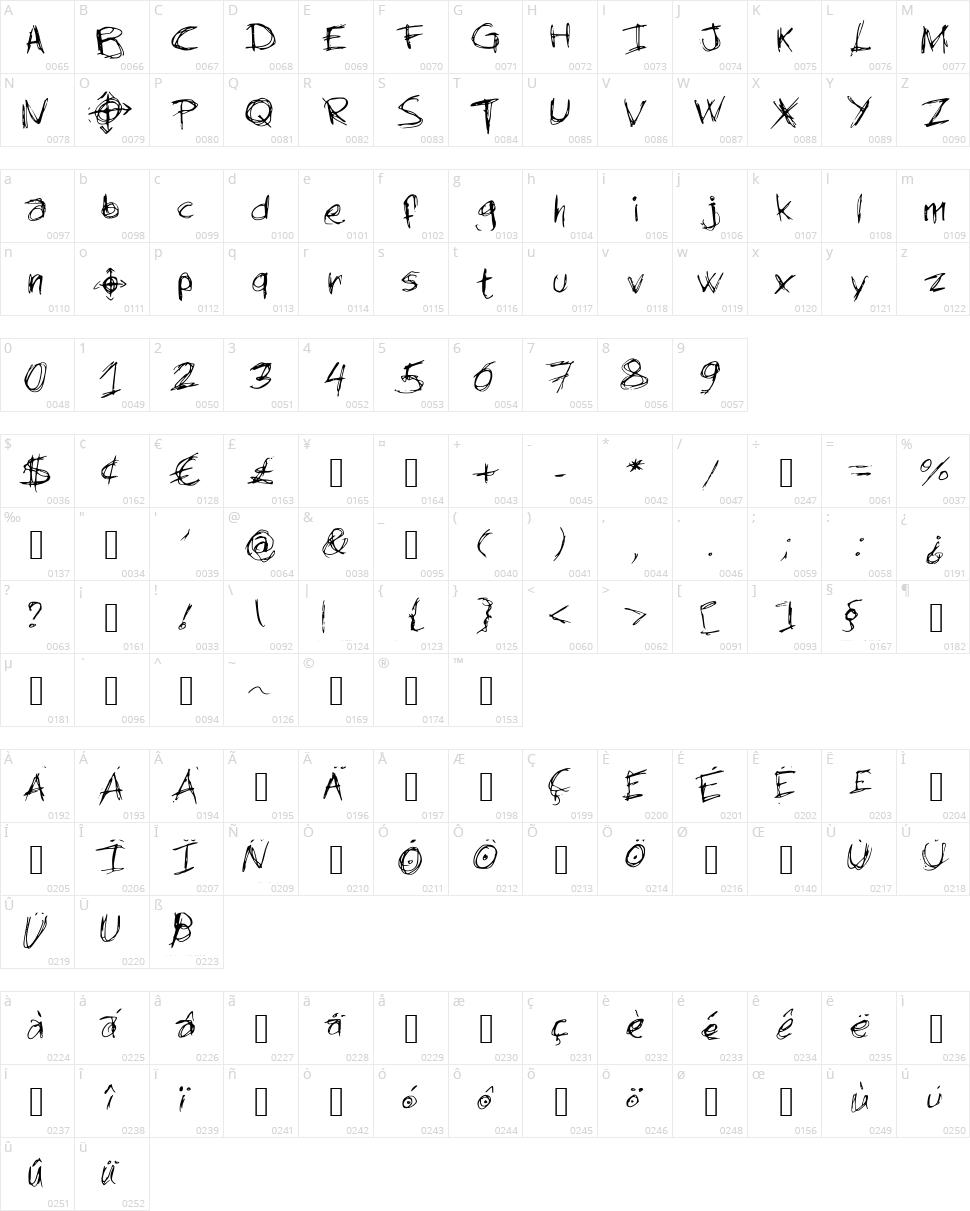 New Slender Mans Writing Character Map
