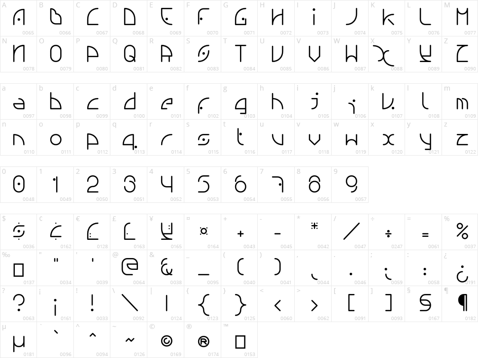 NGfont Character Map