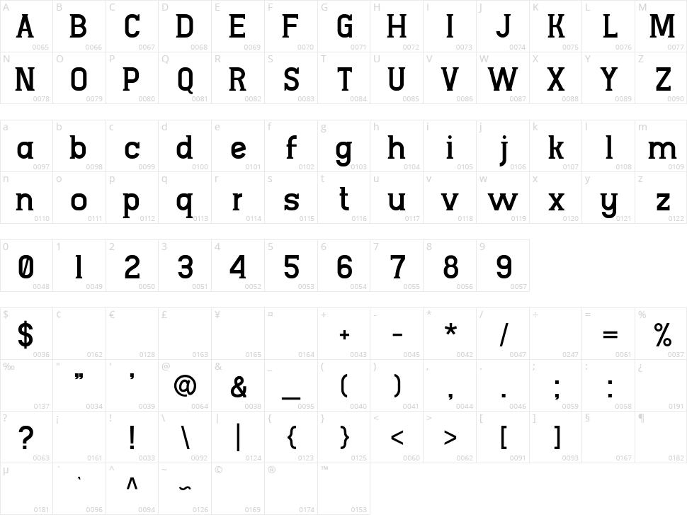 Ngopi Doken Character Map