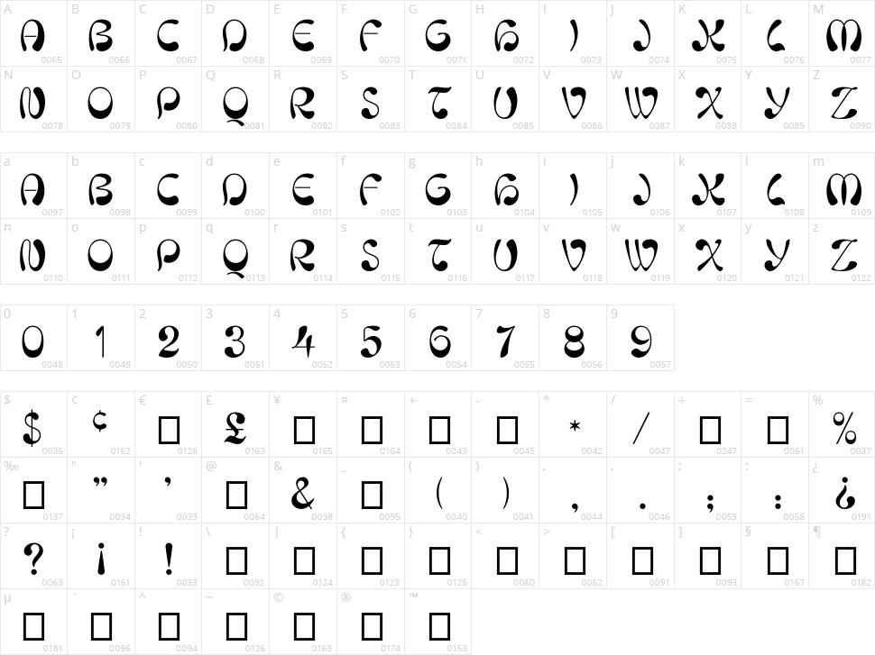 Niaisage Character Map