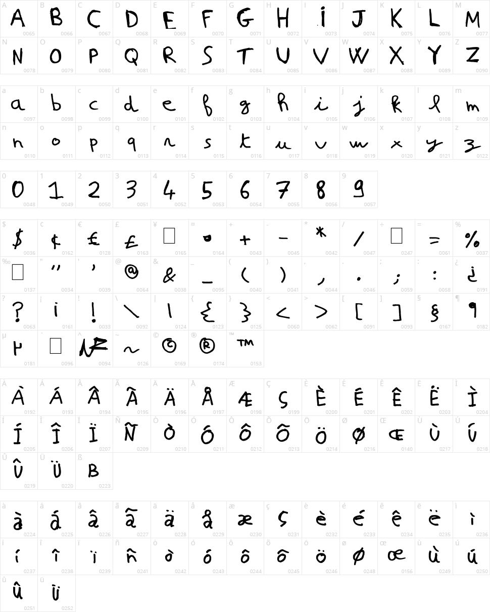 Nicolas Frespech Character Map