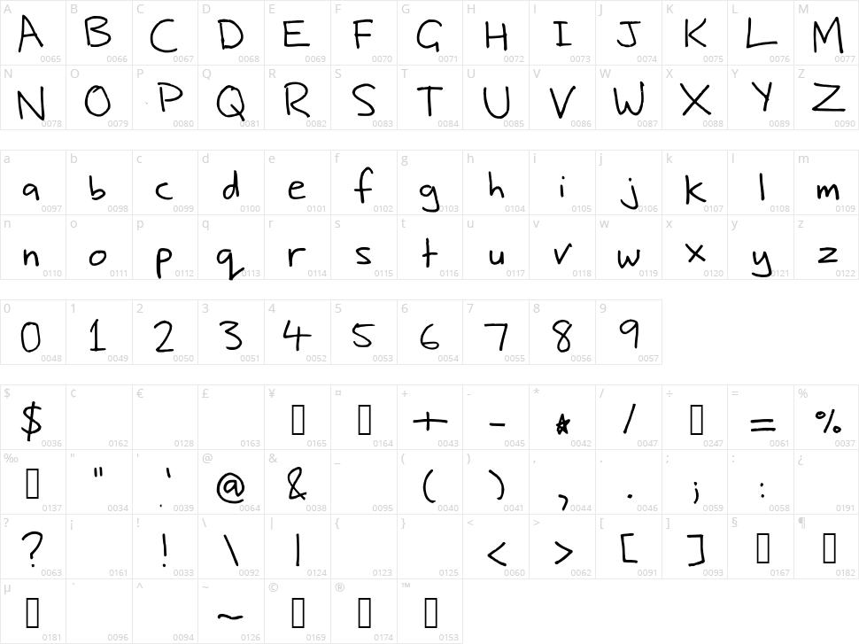 Nic's Handwriting Character Map