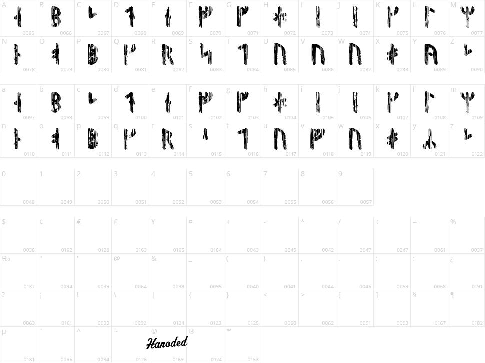 Nidhogg Runic Character Map