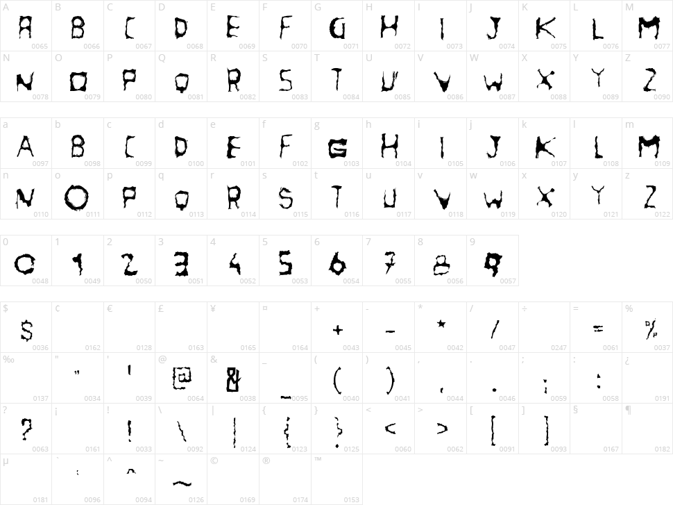 NightCola Character Map