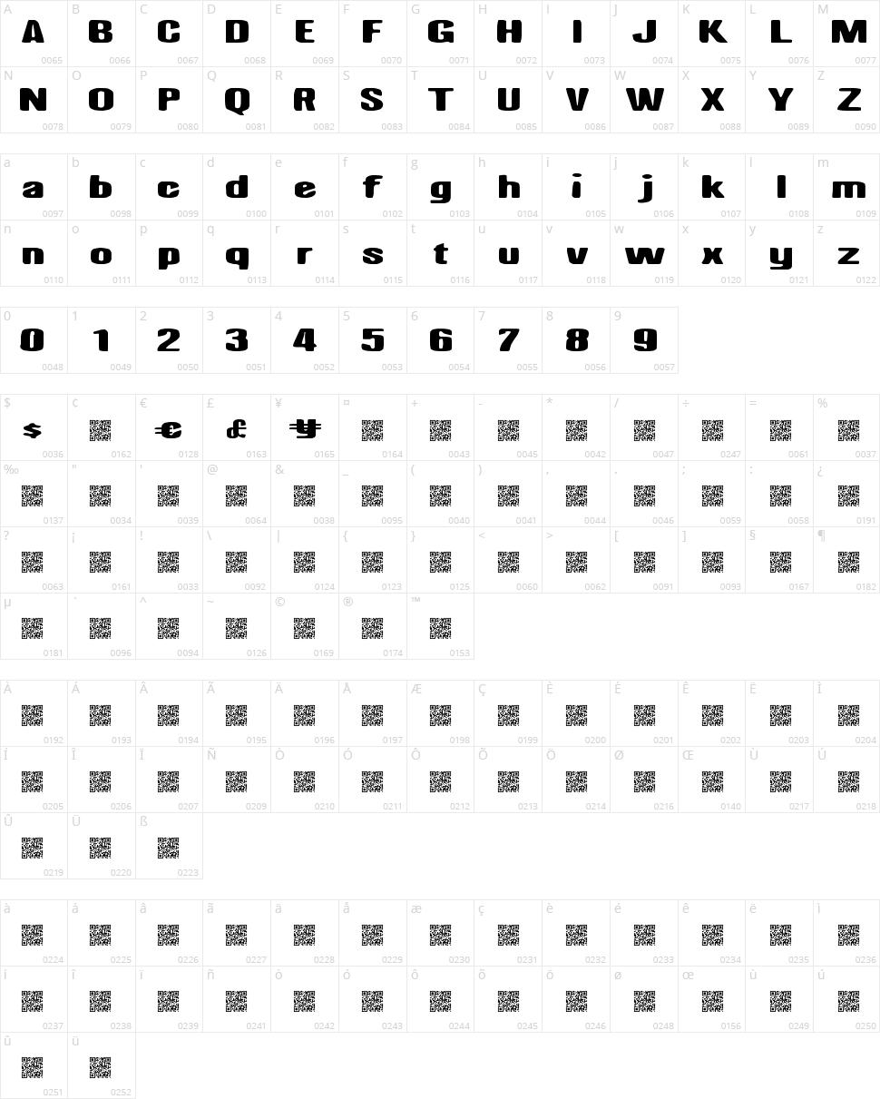 Night Hawk Character Map