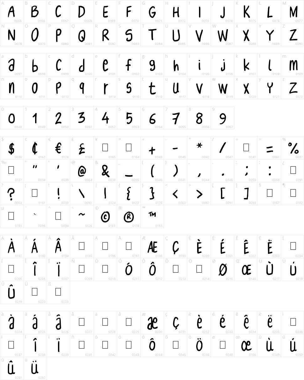 NikoFont Character Map