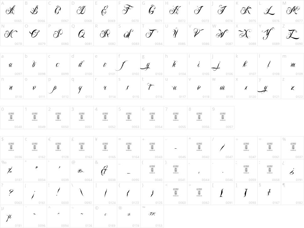 Nina Script Character Map