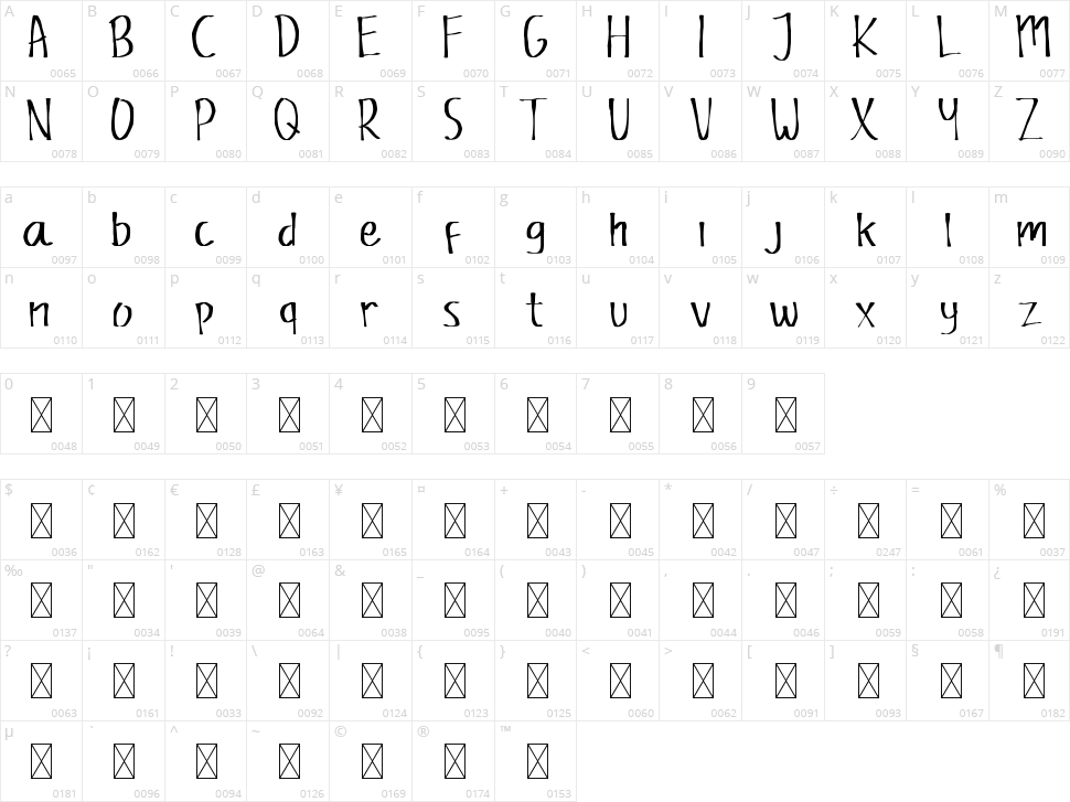 Ninabell Character Map
