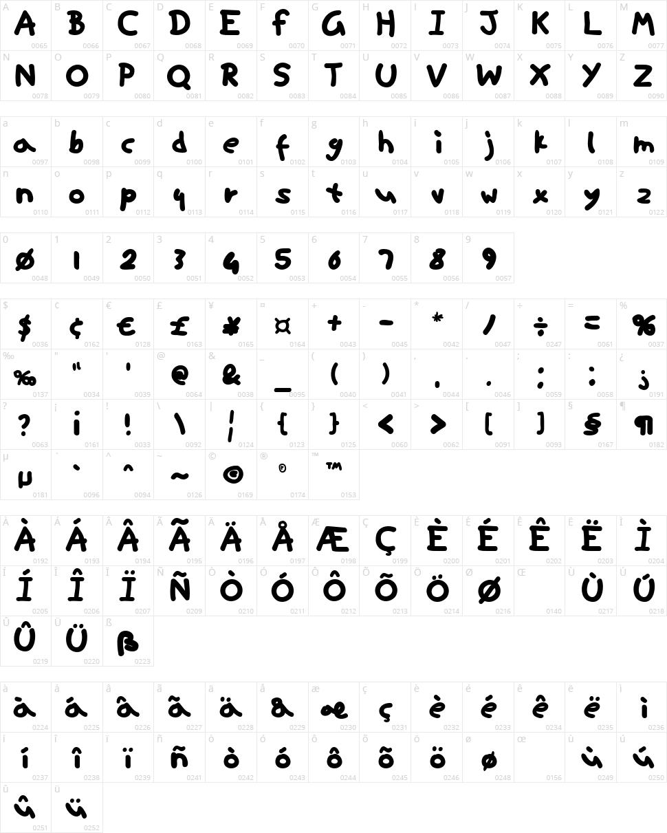 Ninifont Character Map