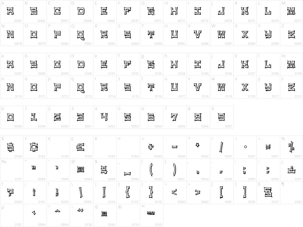 NinjaLine Character Map