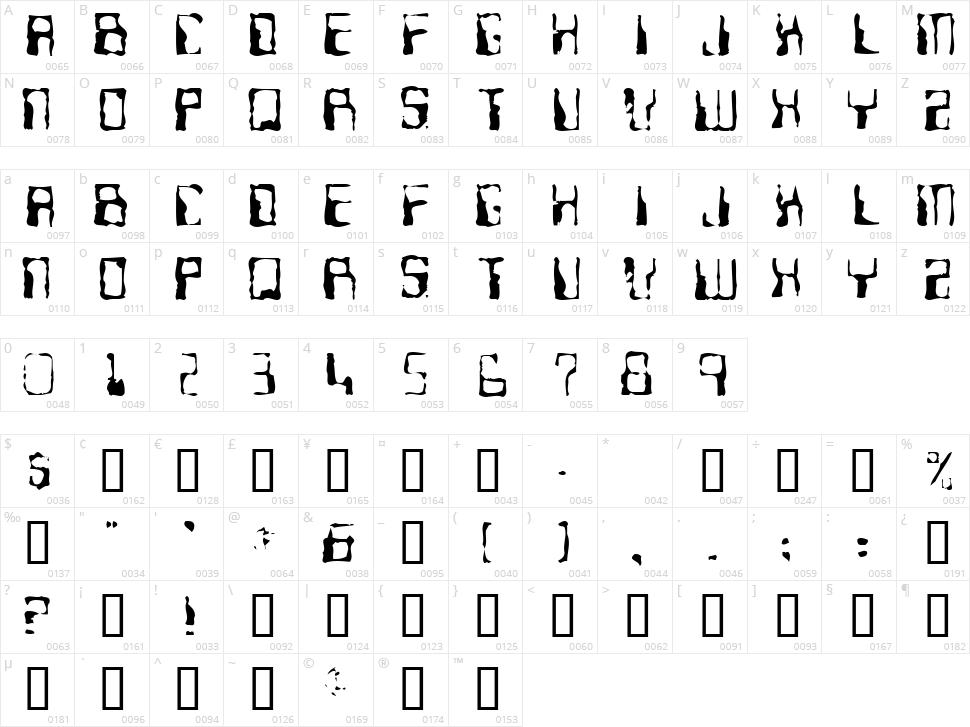 Ninteen 77 Character Map