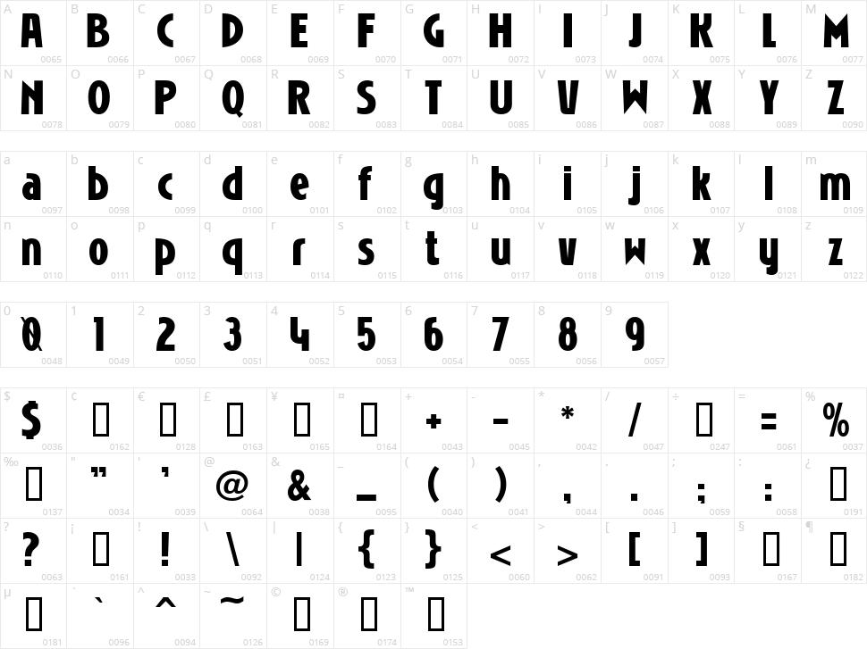 Niobium Character Map