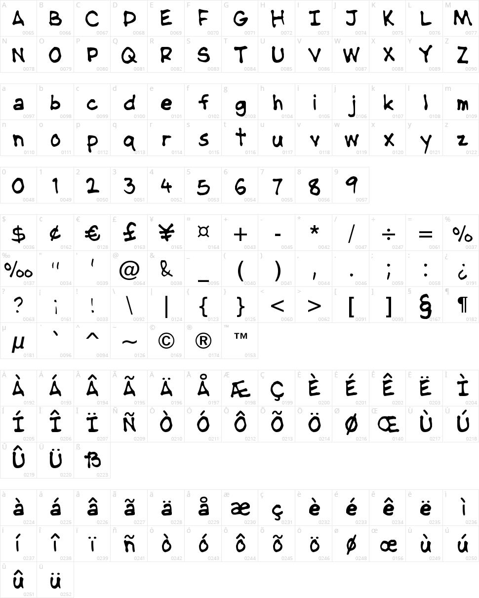 NipCen's Handwriting Character Map