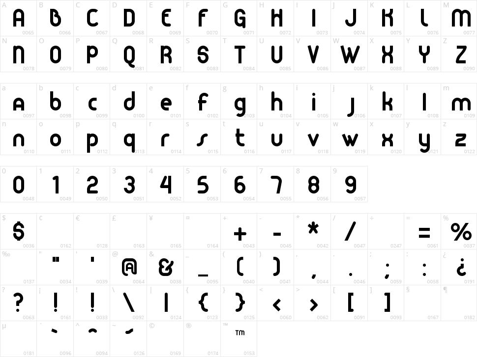 Nita Character Map