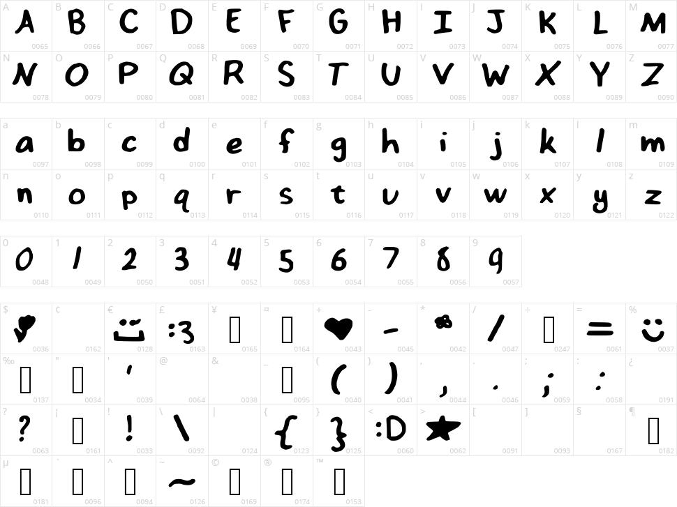 Nizzys Fonty Character Map