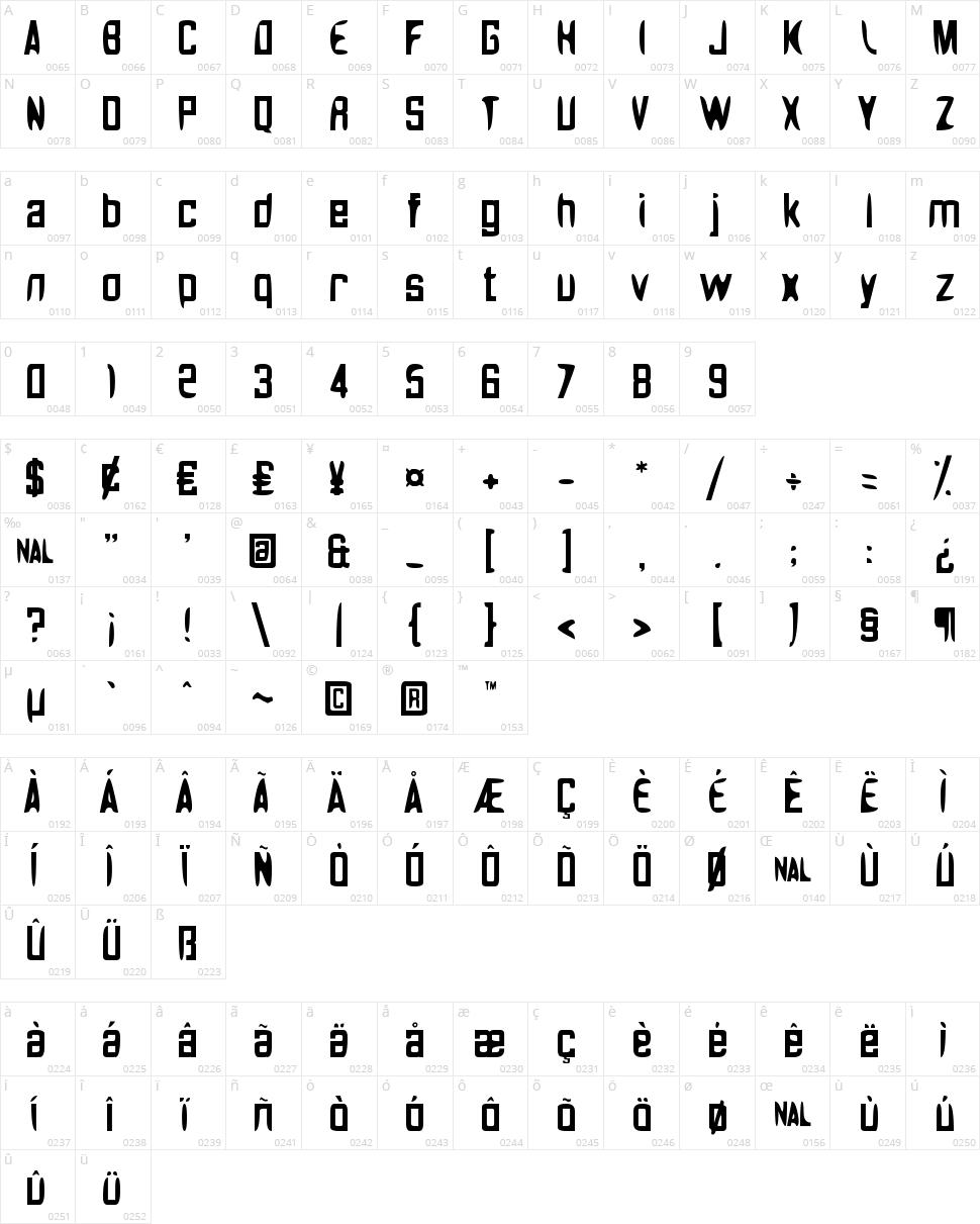 Noasarck Quattro Character Map