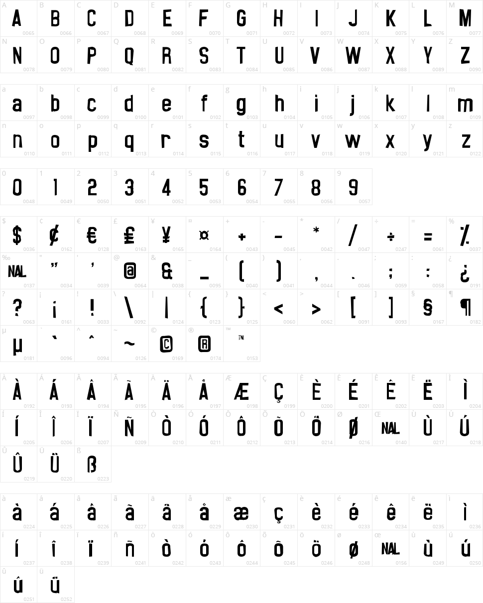 Noasarck Sporadico Character Map