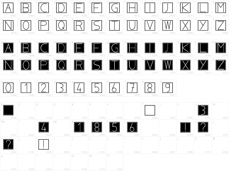 NoblaCS Character Map