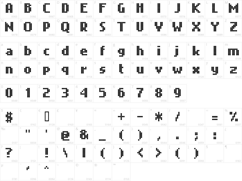 Nokian Character Map