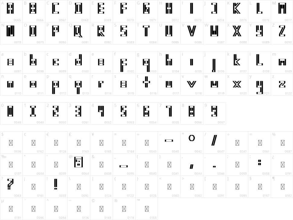 Nomer Character Map