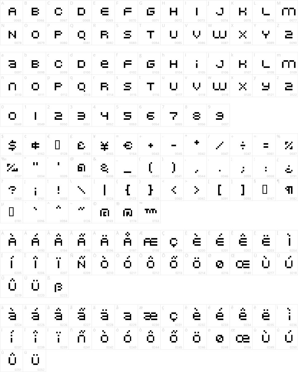 Nominal 5 Character Map