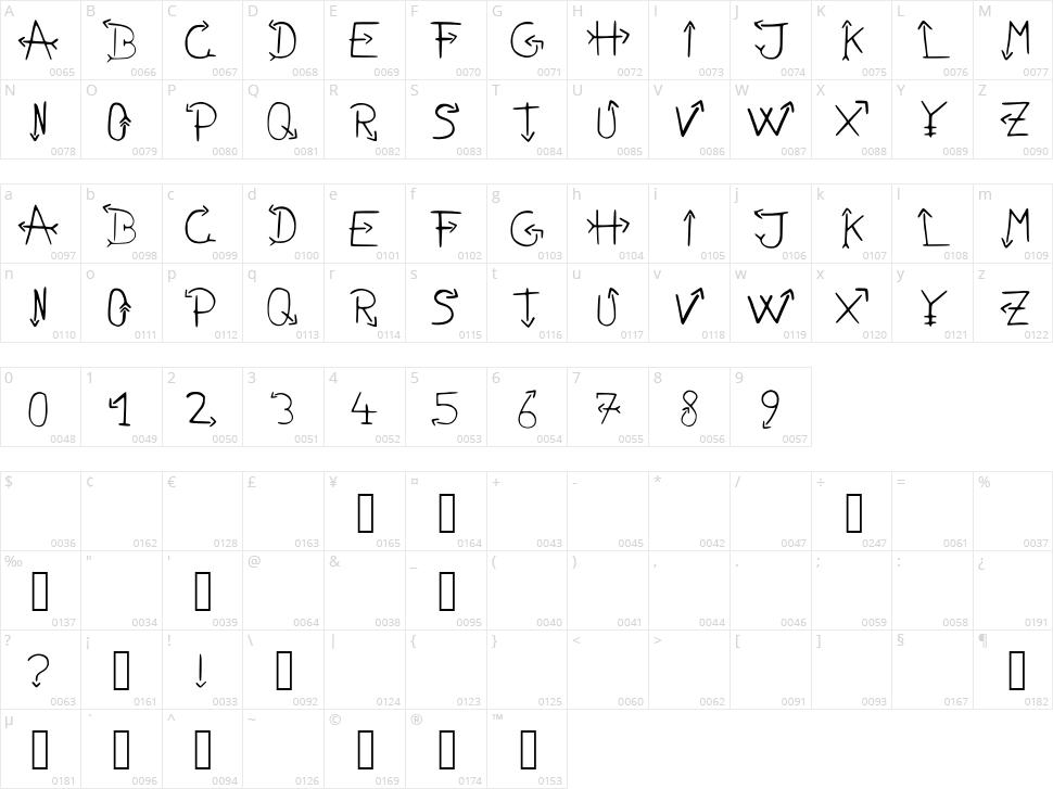 No Name Font Character Map