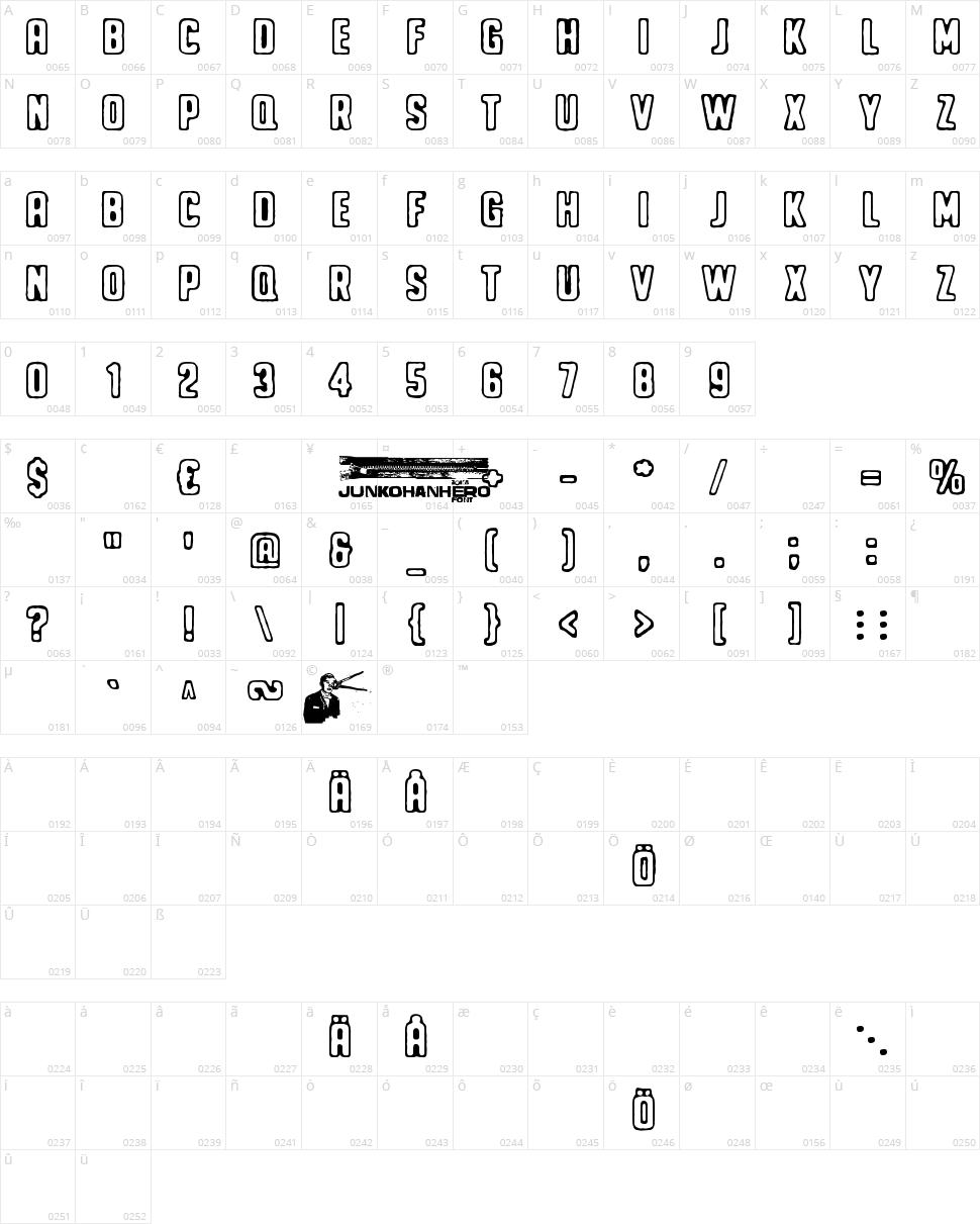 Noppalukemat Character Map