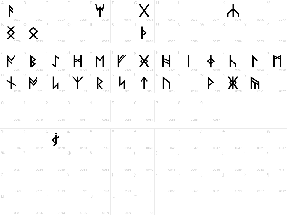 Norse Code Character Map