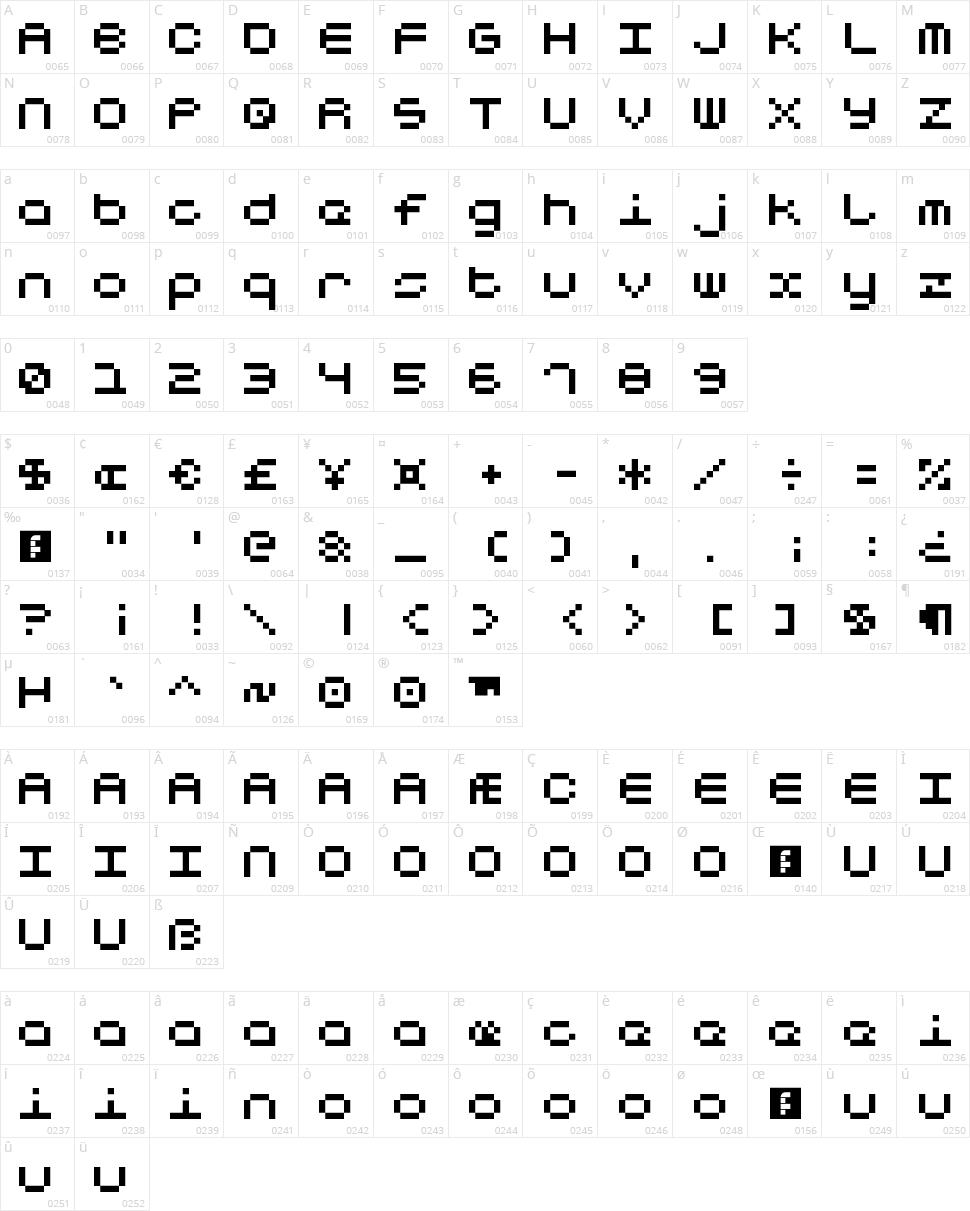 Notalot25 Character Map