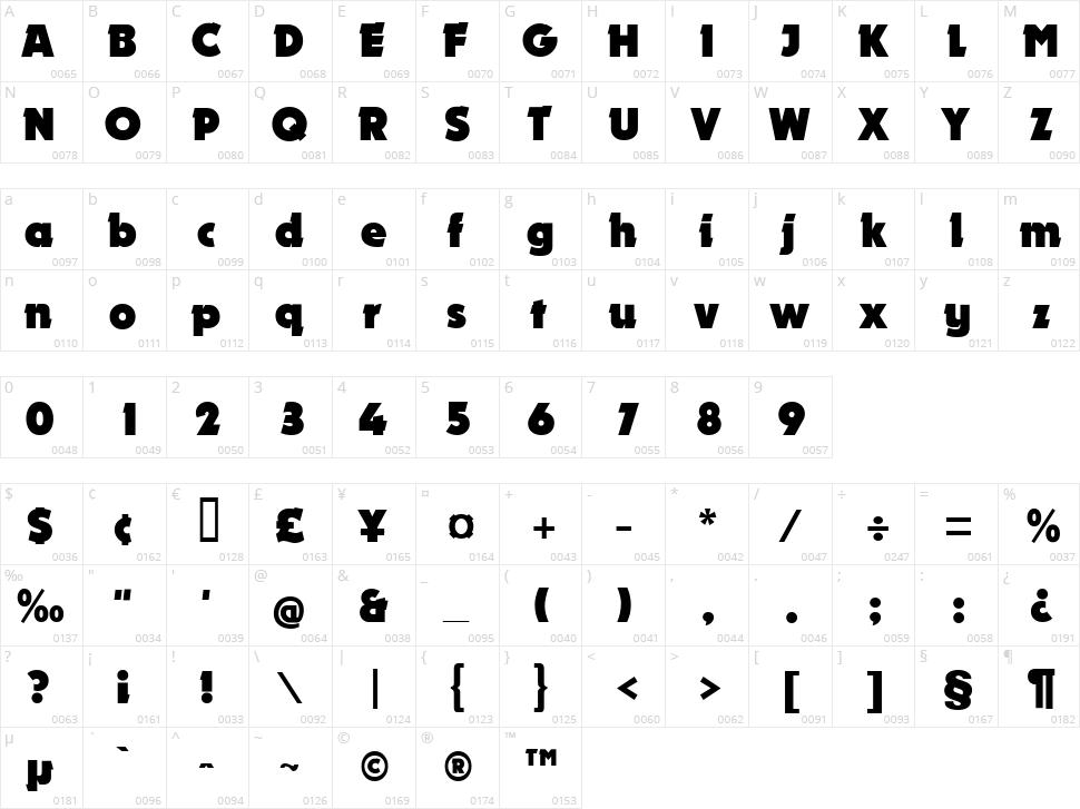 Nougat Character Map