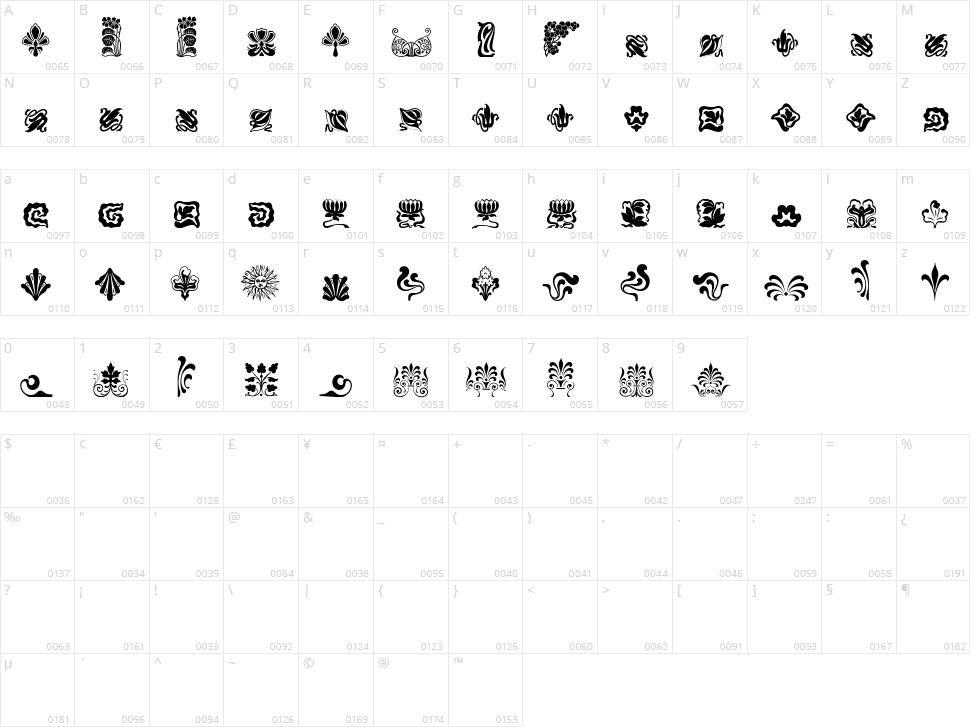 Nouveau Never Dies Character Map