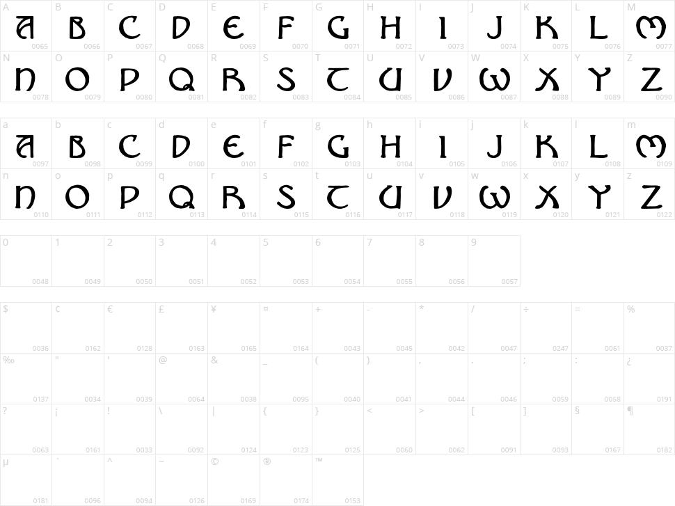 Nouveau Uncial Caps Character Map