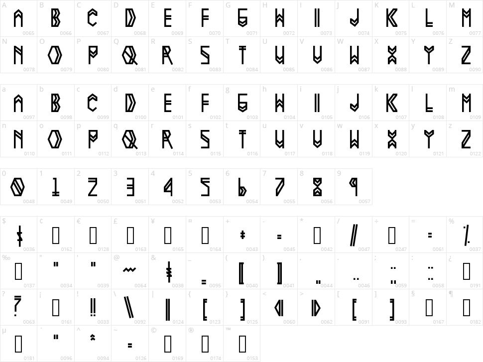 Nova Character Map