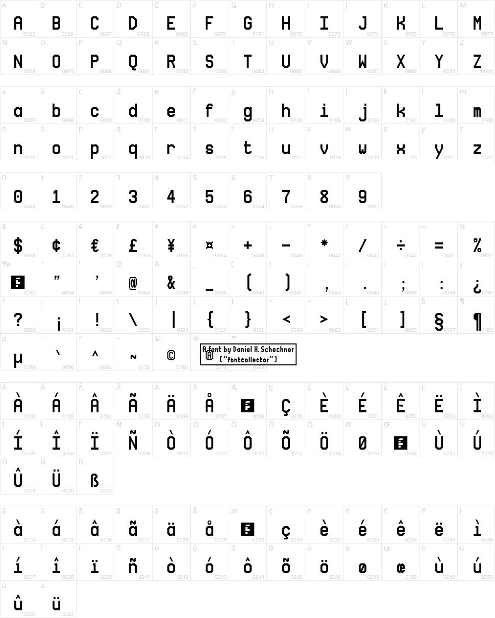 NovaMono Character Map