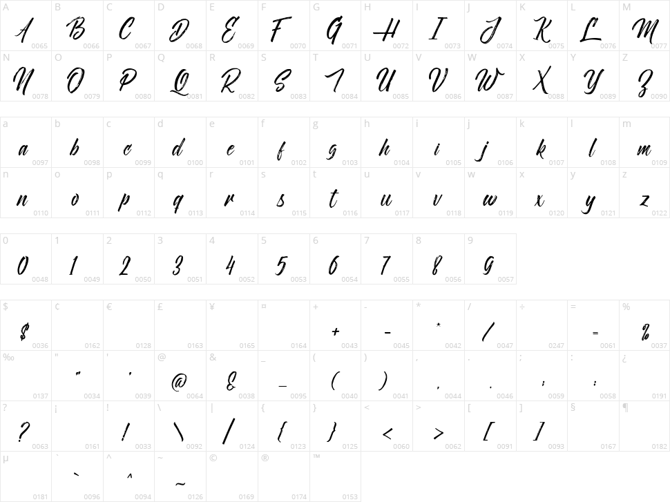Novitha Script Character Map