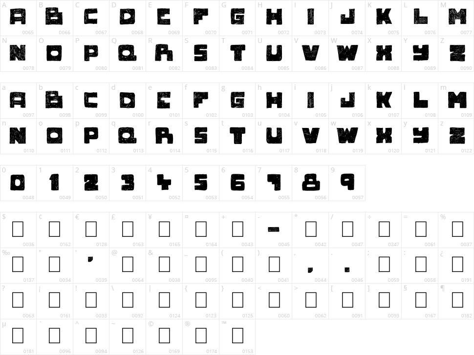 Novlang Character Map