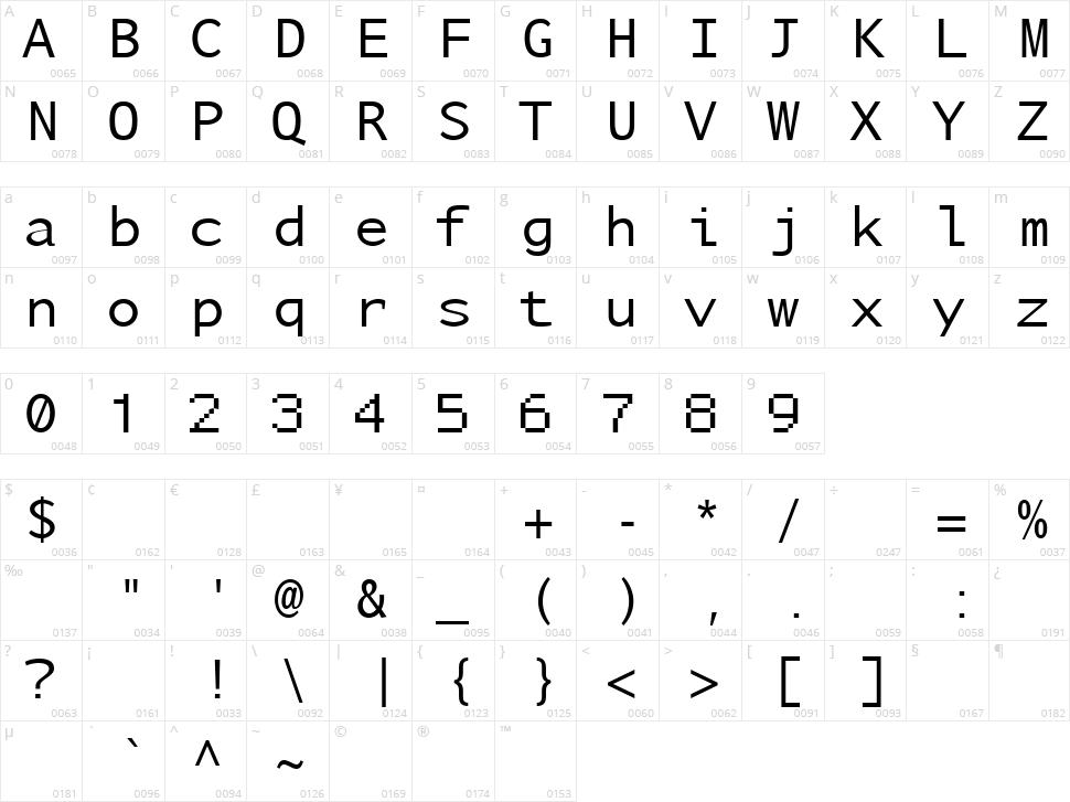 Nu Sans Mono Character Map
