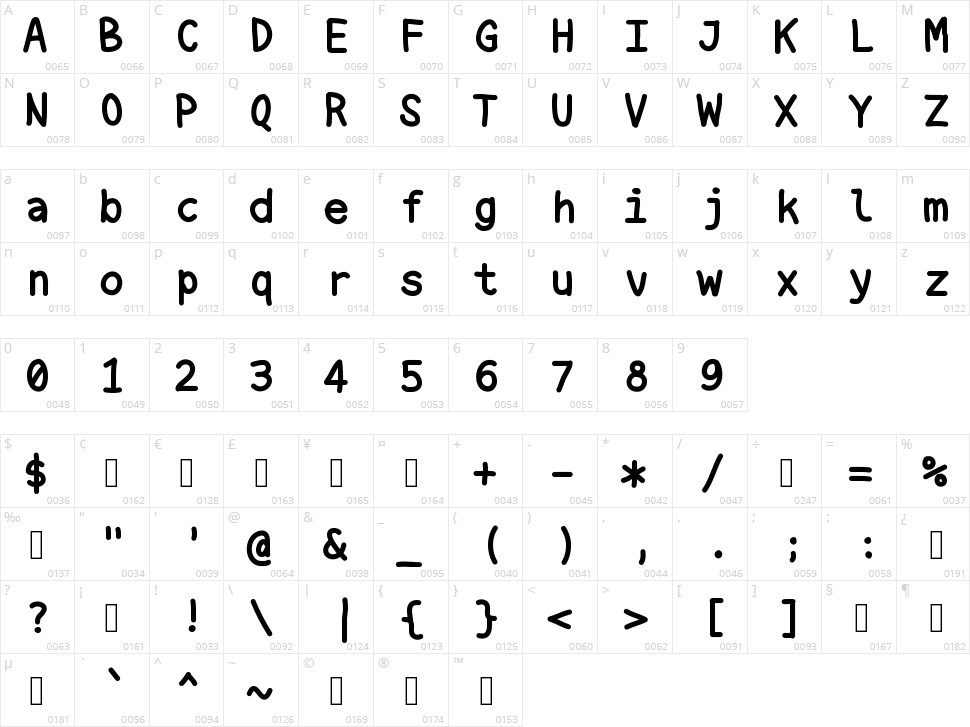 Nuka-Mono Character Map