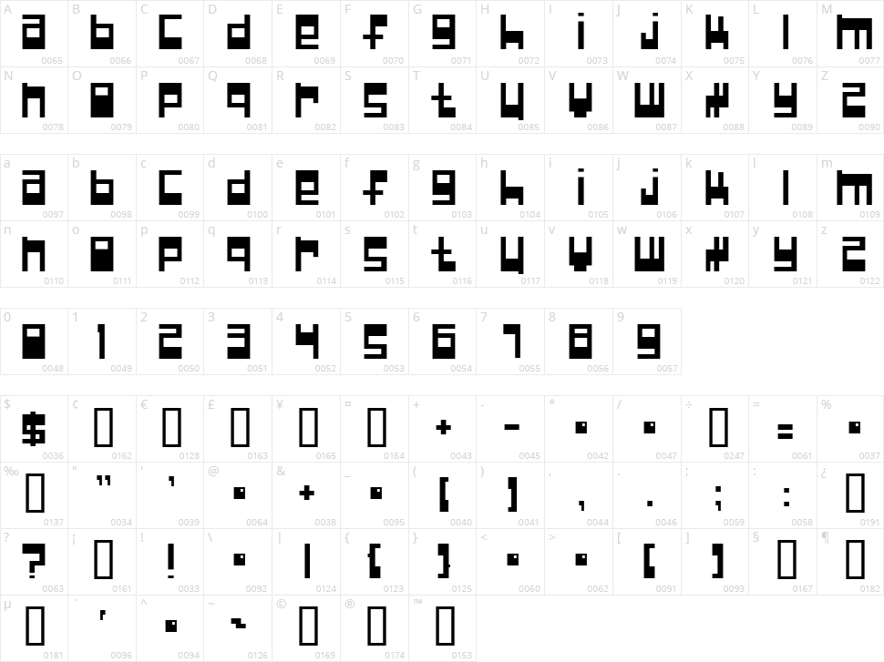 Null Pointer Character Map