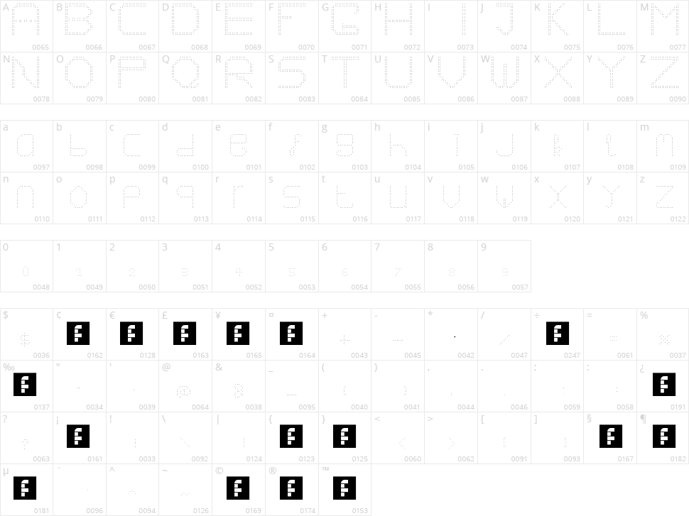 Number 1 Character Map
