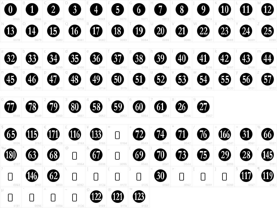Numberpile Character Map