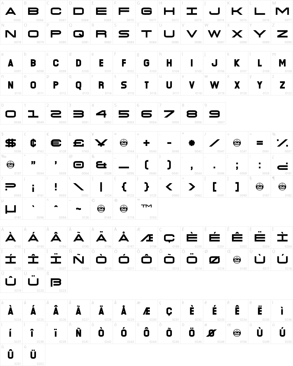 O.K. Retro Character Map