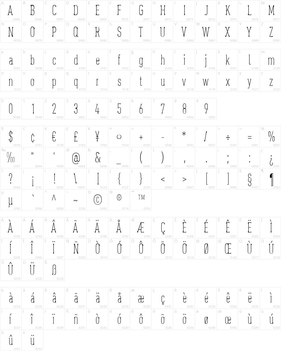 Oaxaqueña Tall Character Map