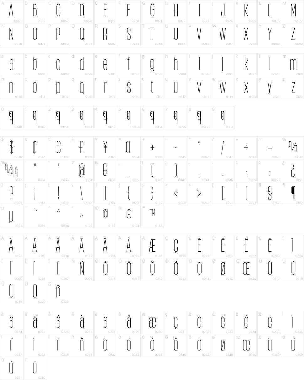 Obcecada Sans Character Map