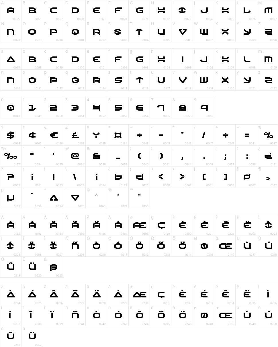 Oberon Character Map