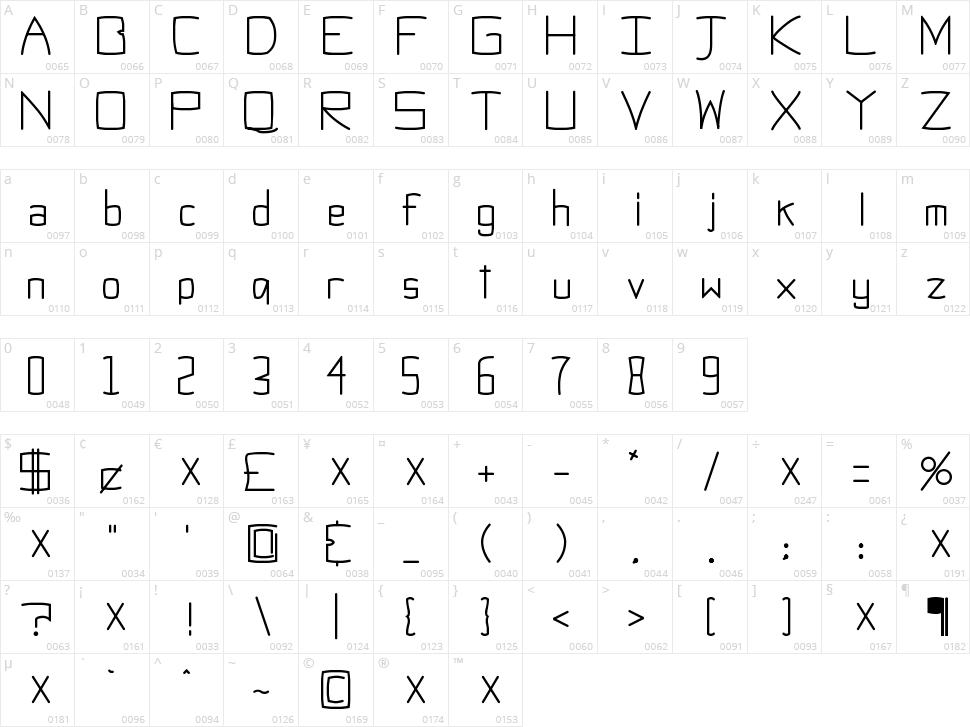 Obti Sans Character Map